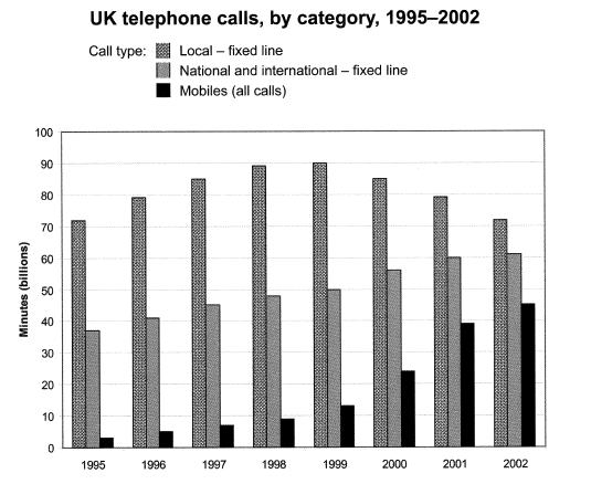uk-telephone-calls